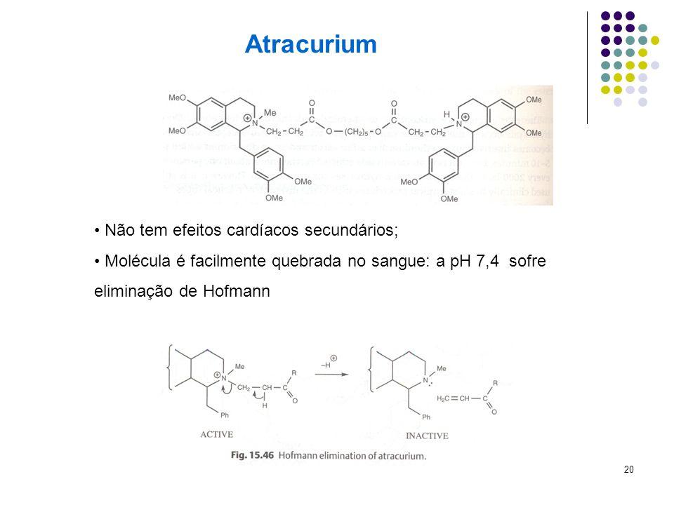 Atracurium Não tem efeitos cardíacos secundários;