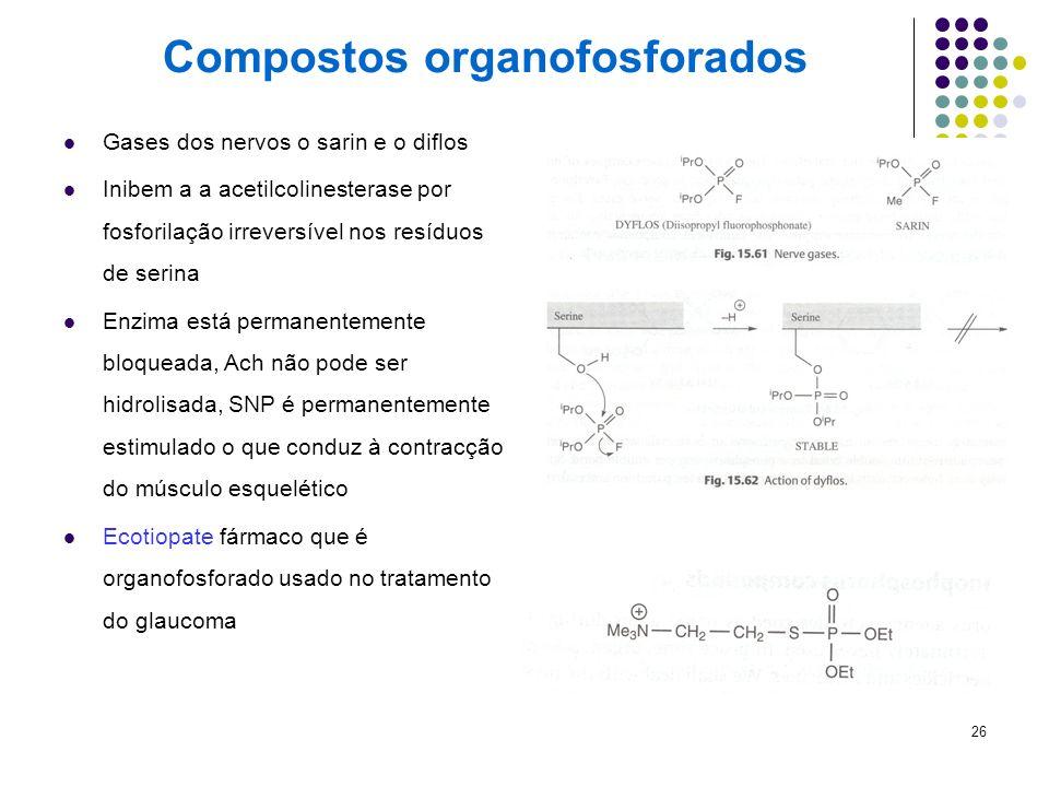 Compostos organofosforados