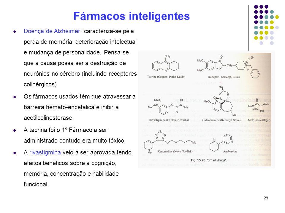 Fármacos inteligentes