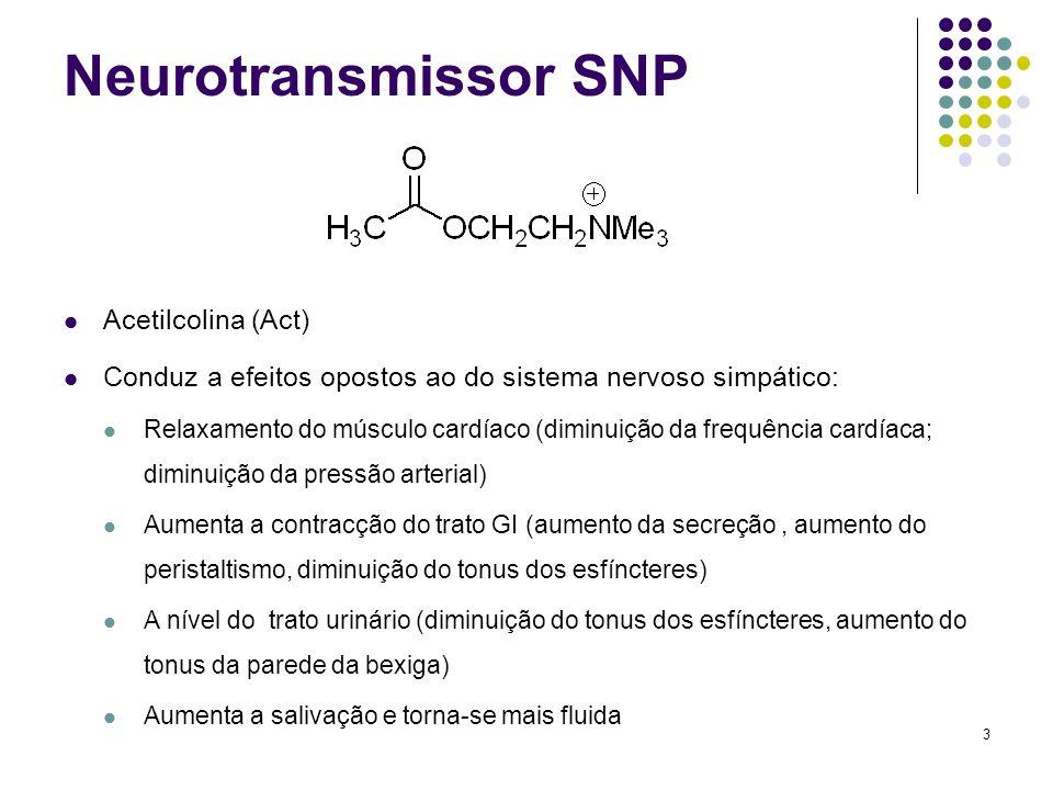 Neurotransmissor SNP Acetilcolina (Act)