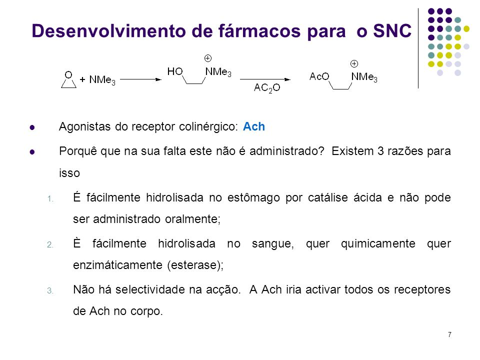 Desenvolvimento de fármacos para o SNC