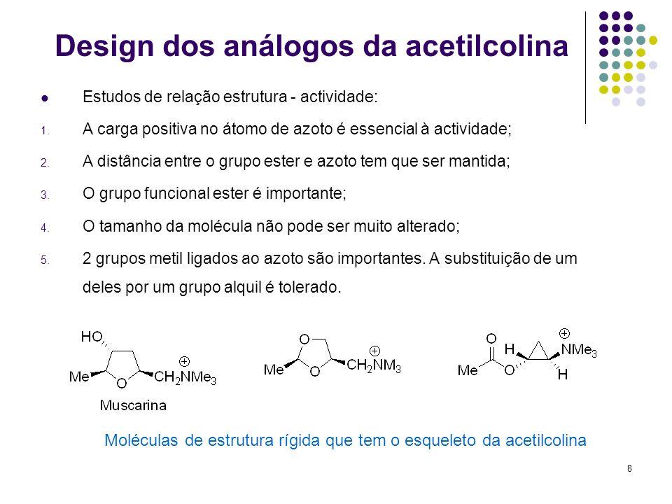 Design dos análogos da acetilcolina