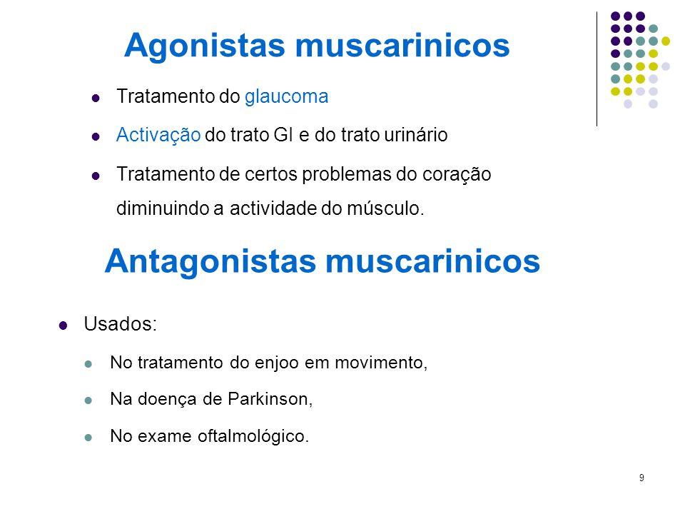 Agonistas muscarinicos
