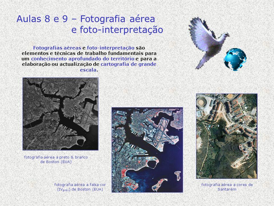 Fotografias aéreas e foto-interpretação são
