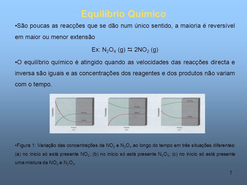 Equilíbrio Químico São poucas as reacções que se dão num único sentido, a maioria é reversível em maior ou menor extensão.