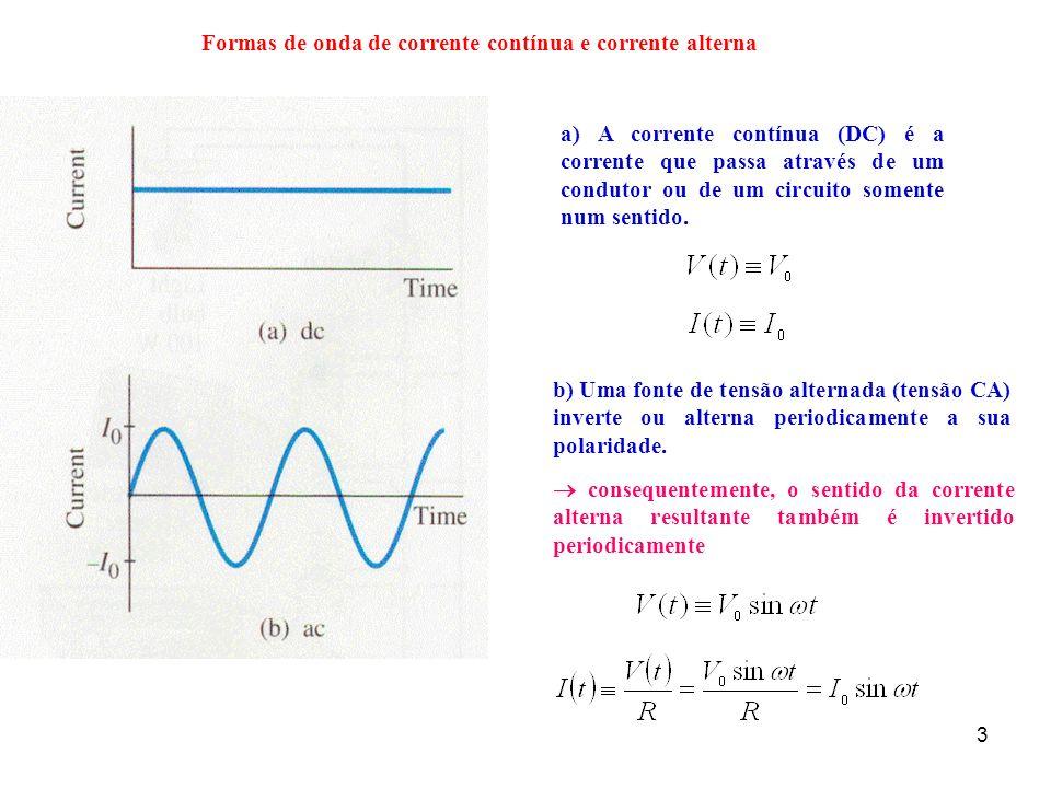 Formas de onda de corrente contínua e corrente alterna