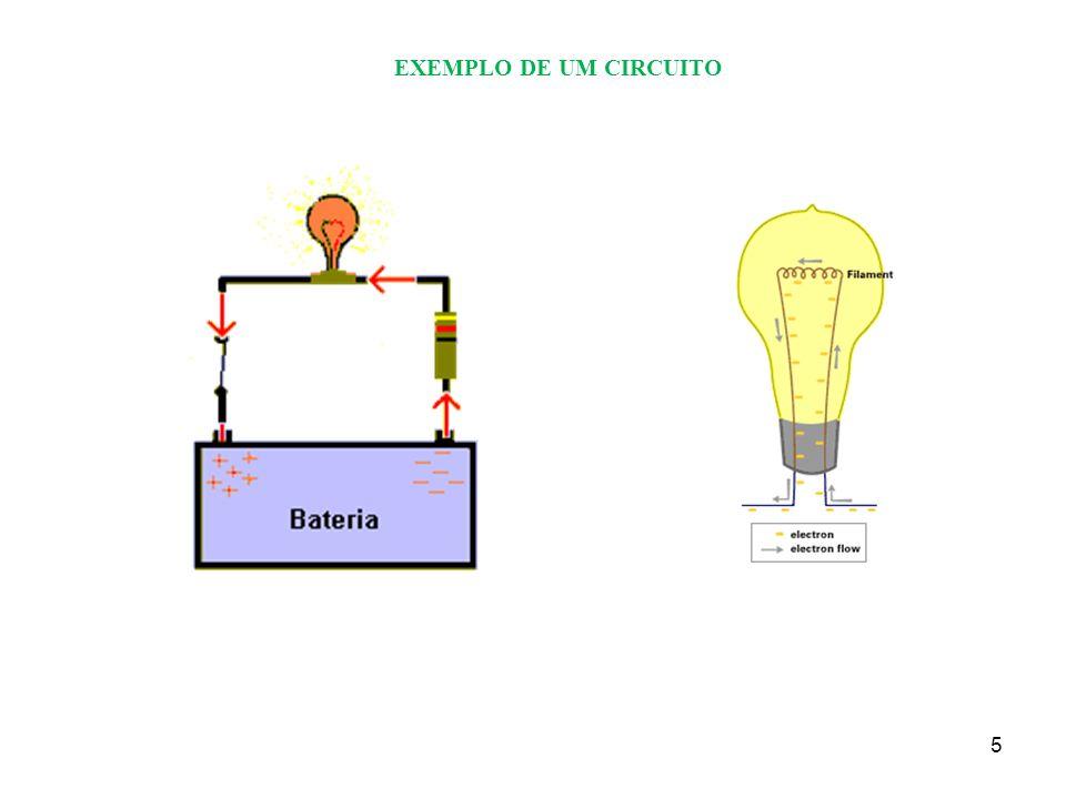 EXEMPLO DE UM CIRCUITO