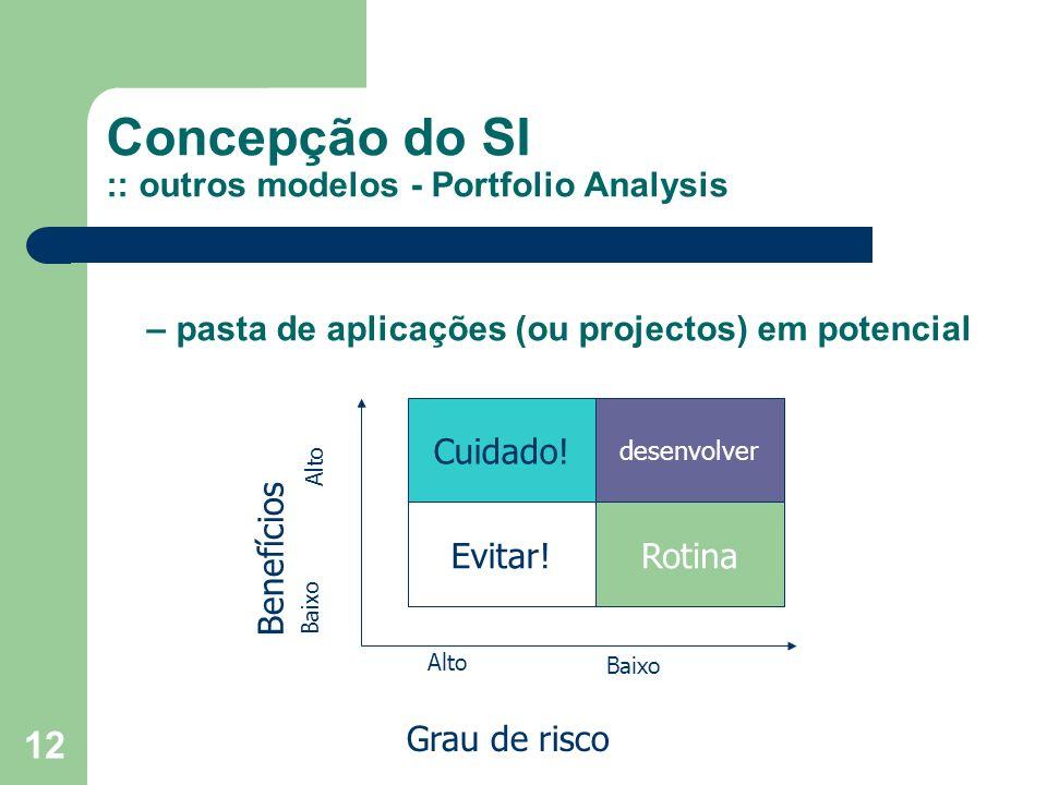 Concepção do SI :: outros modelos - Portfolio Analysis