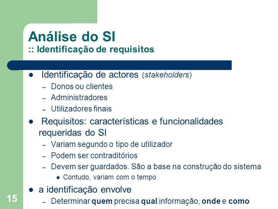 Análise do SI :: Identificação de requisitos