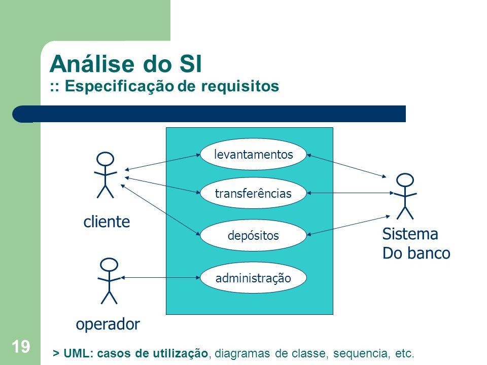 Análise do SI :: Especificação de requisitos
