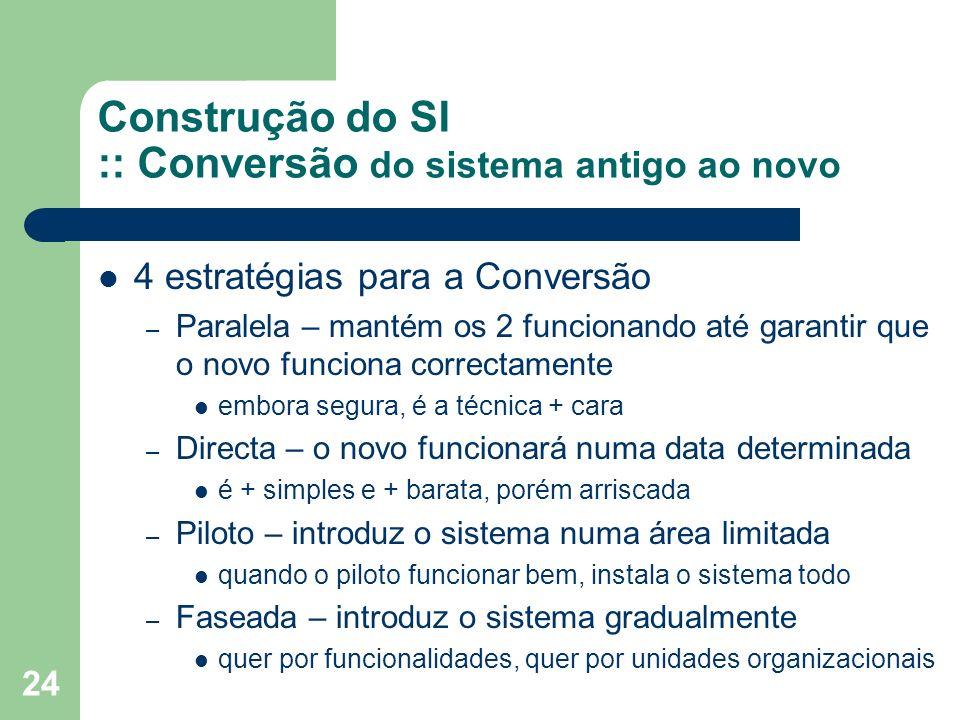 Construção do SI :: Conversão do sistema antigo ao novo