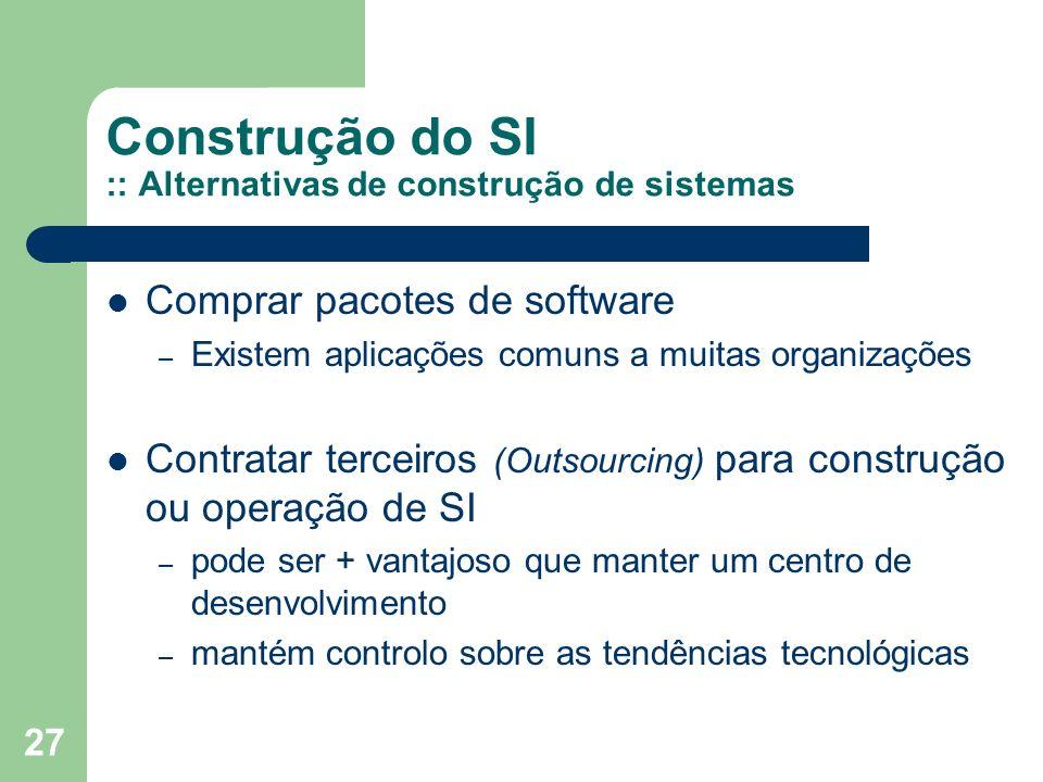 Construção do SI :: Alternativas de construção de sistemas