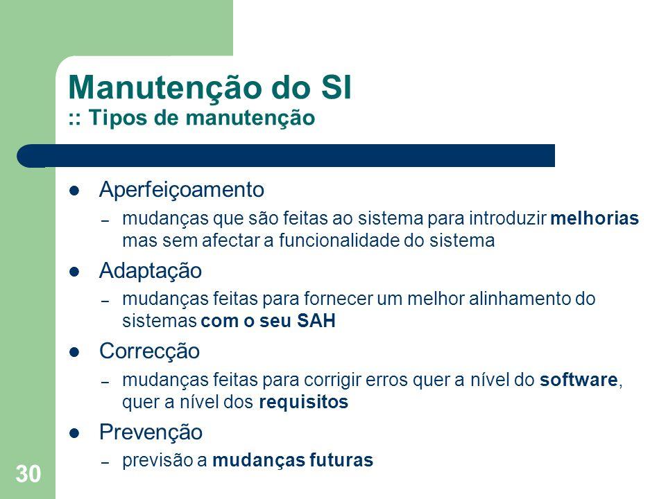 Manutenção do SI :: Tipos de manutenção