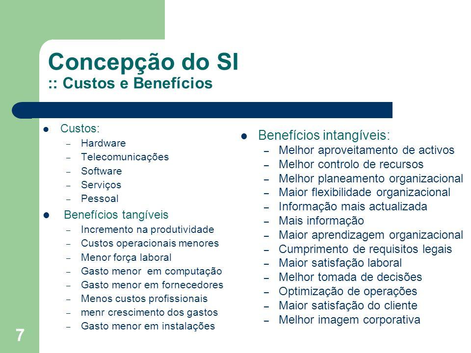 Concepção do SI :: Custos e Benefícios
