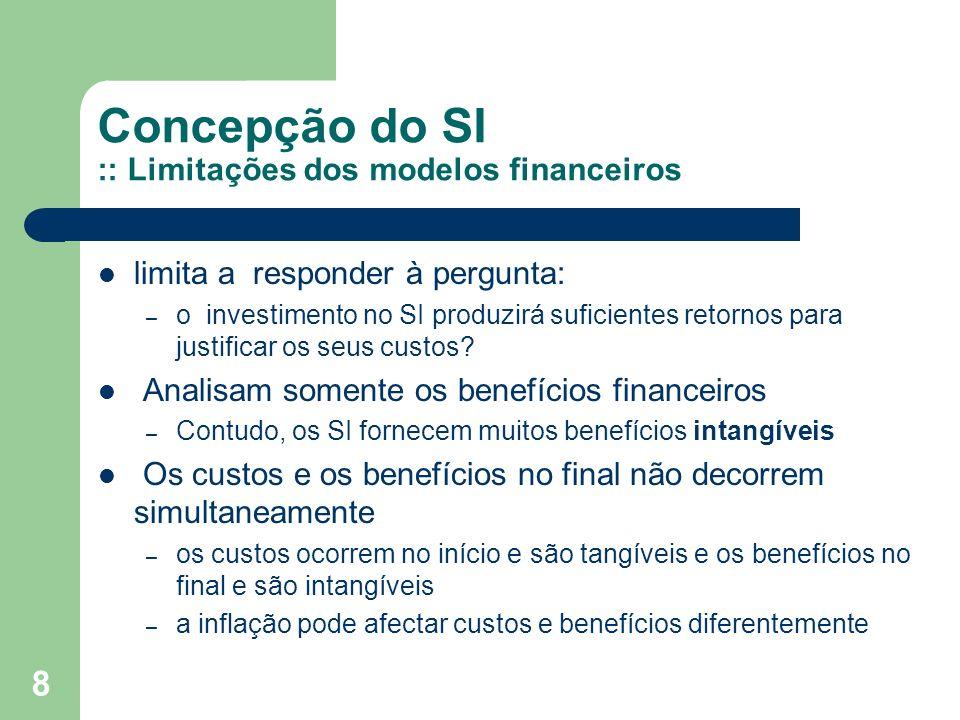 Concepção do SI :: Limitações dos modelos financeiros