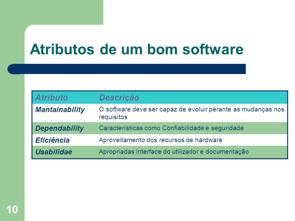 Atributos de um bom software