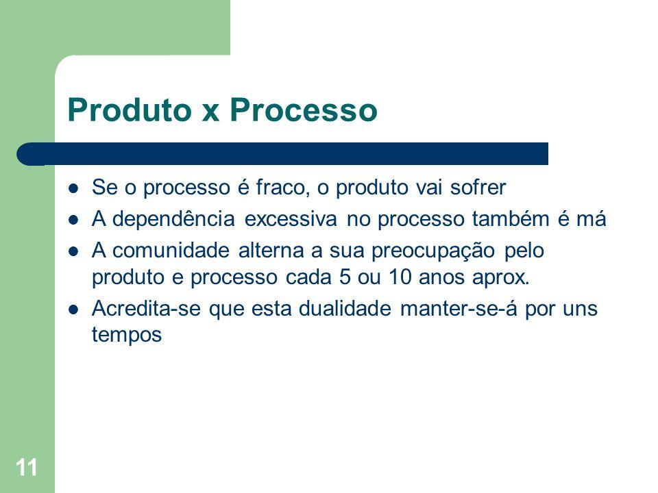 Produto x Processo Se o processo é fraco, o produto vai sofrer