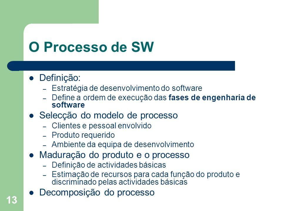 O Processo de SW Definição: Selecção do modelo de processo