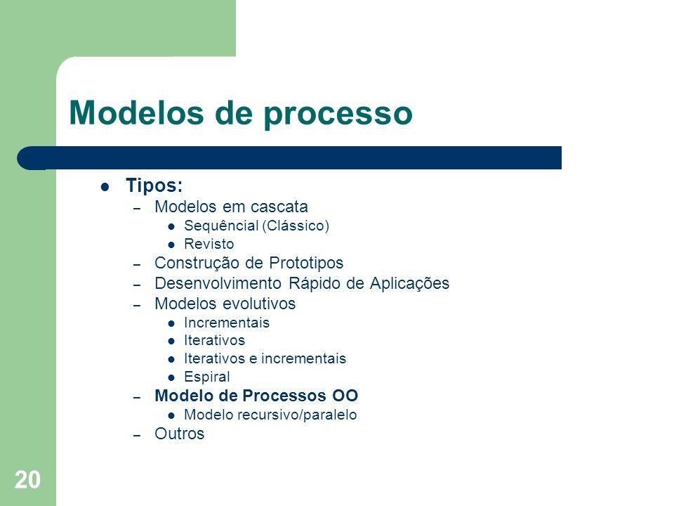 Modelos de processo Tipos: Modelos em cascata Construção de Prototipos