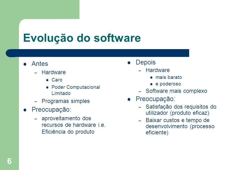 Evolução do software Antes Depois Preocupação: Preocupação: Hardware