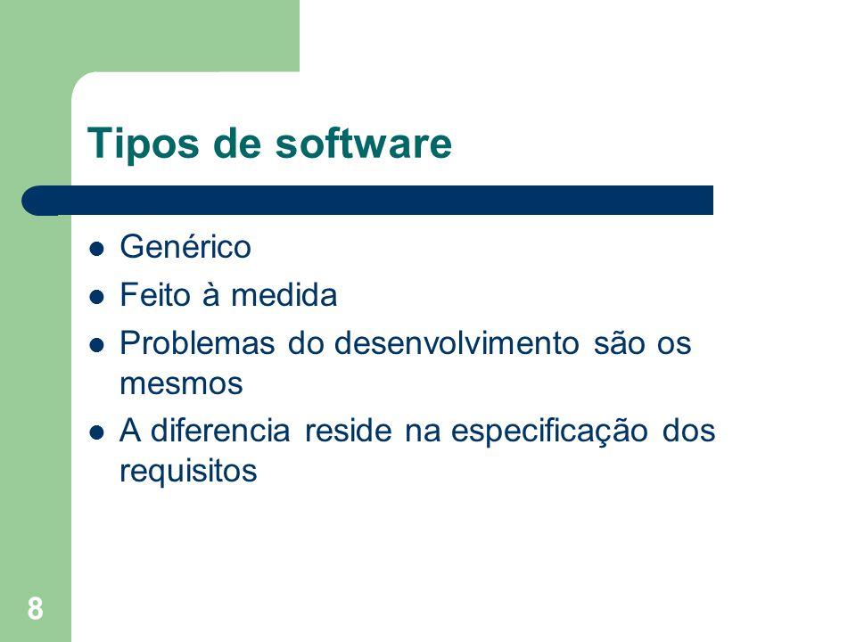 Tipos de software Genérico Feito à medida