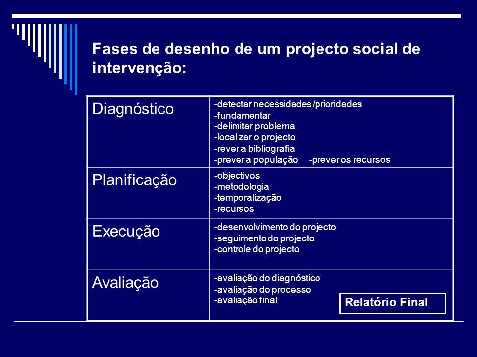 Fases de desenho de um projecto social de intervenção: