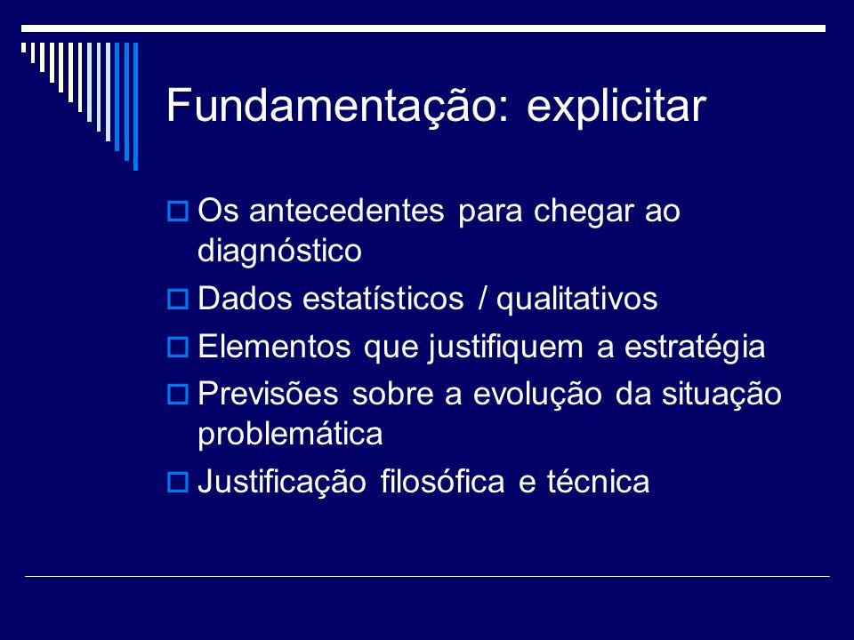 Fundamentação: explicitar
