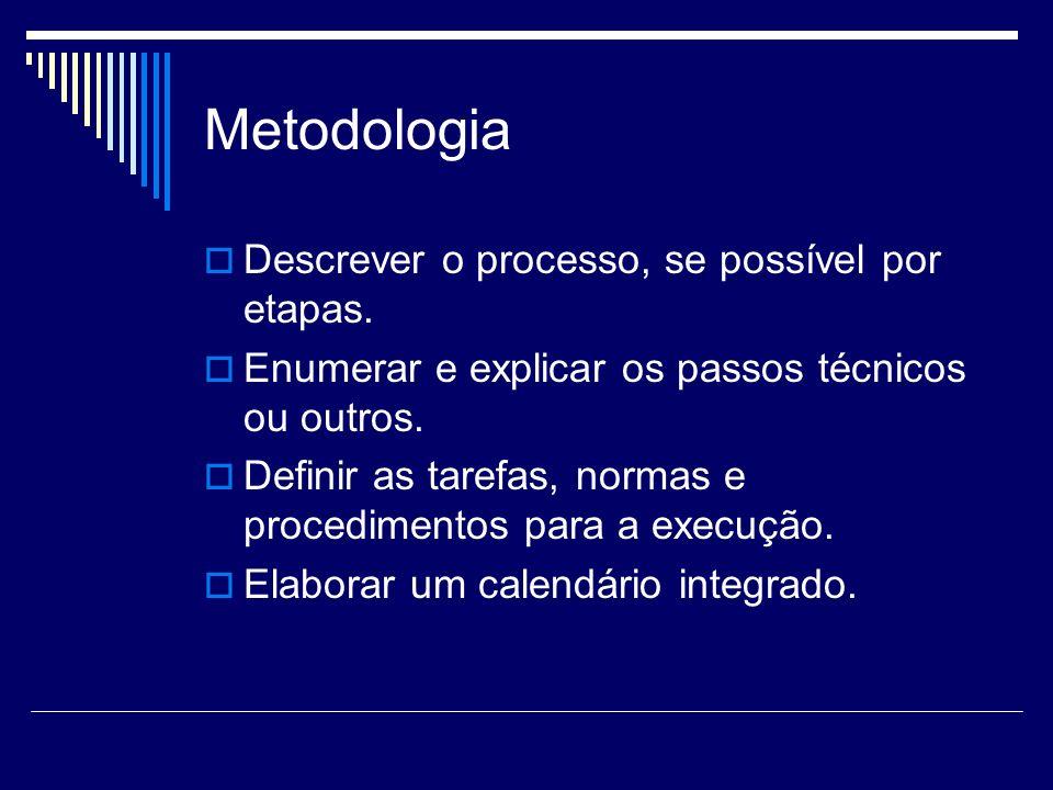 Metodologia Descrever o processo, se possível por etapas.