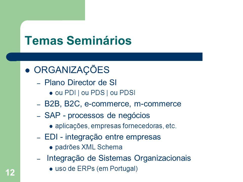Temas Seminários ORGANIZAÇÕES Plano Director de SI