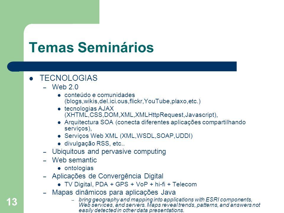 Temas Seminários TECNOLOGIAS Web 2.0