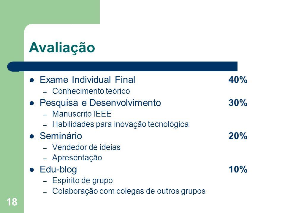 Avaliação Exame Individual Final 40% Pesquisa e Desenvolvimento 30%
