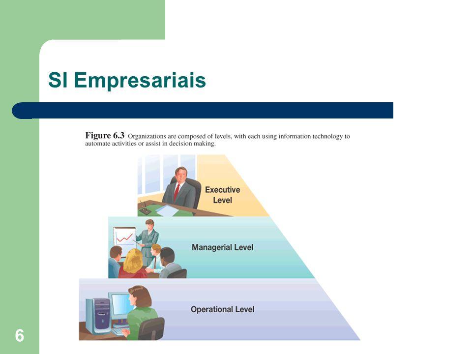 SI Empresariais
