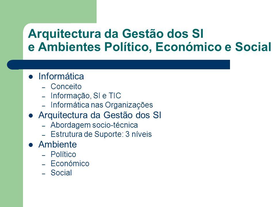 Arquitectura da Gestão dos SI e Ambientes Político, Económico e Social