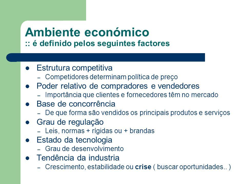 Ambiente económico :: é definido pelos seguintes factores