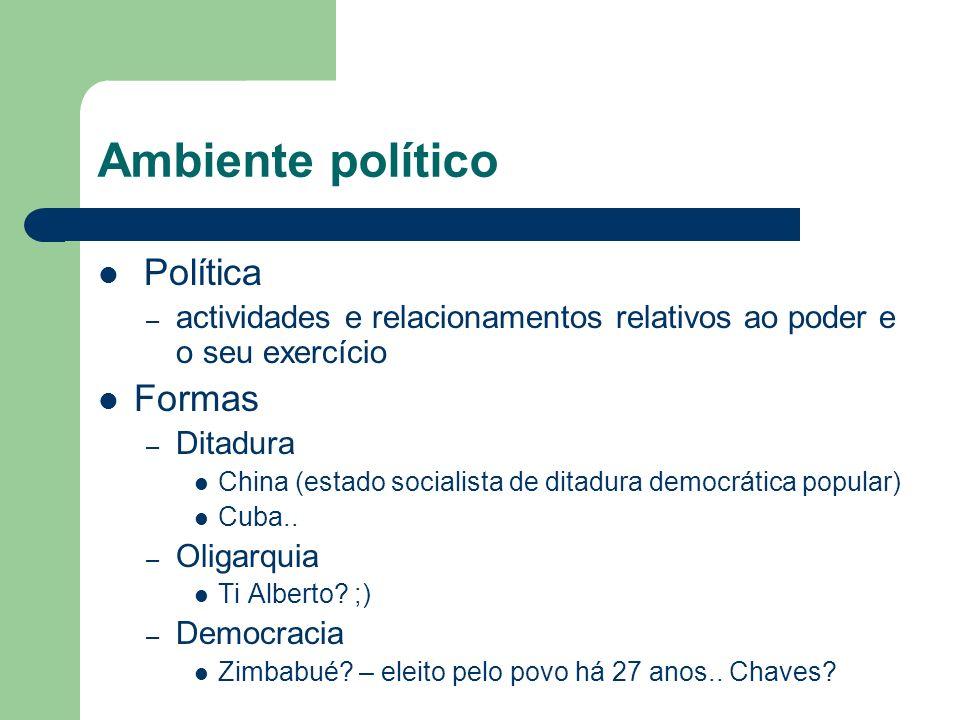 Ambiente político Política Formas