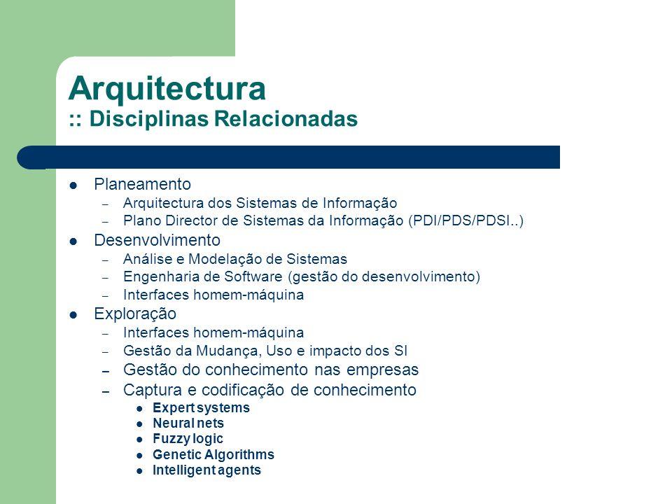 Arquitectura :: Disciplinas Relacionadas