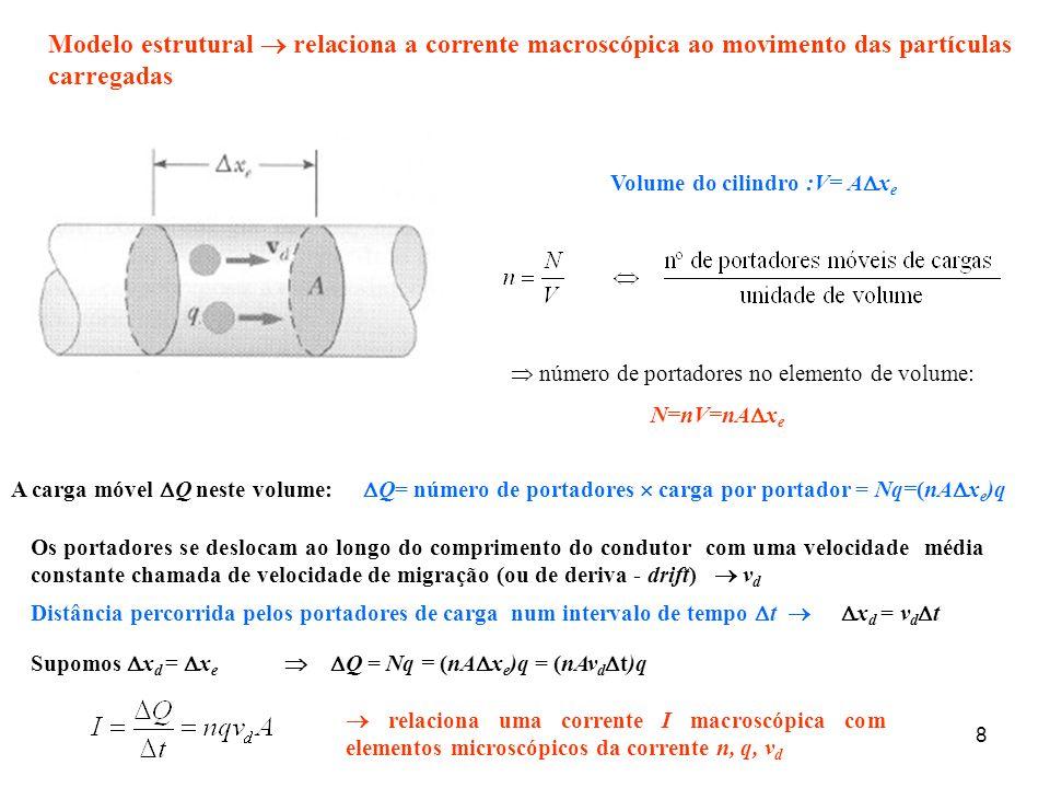 Modelo estrutural  relaciona a corrente macroscópica ao movimento das partículas carregadas