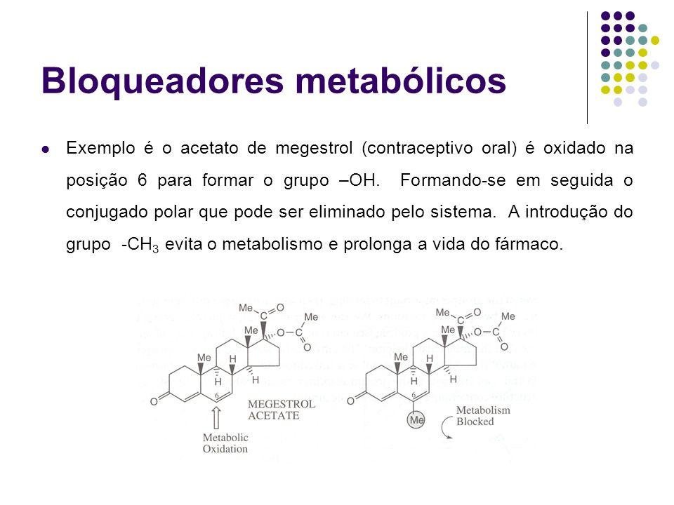 Bloqueadores metabólicos