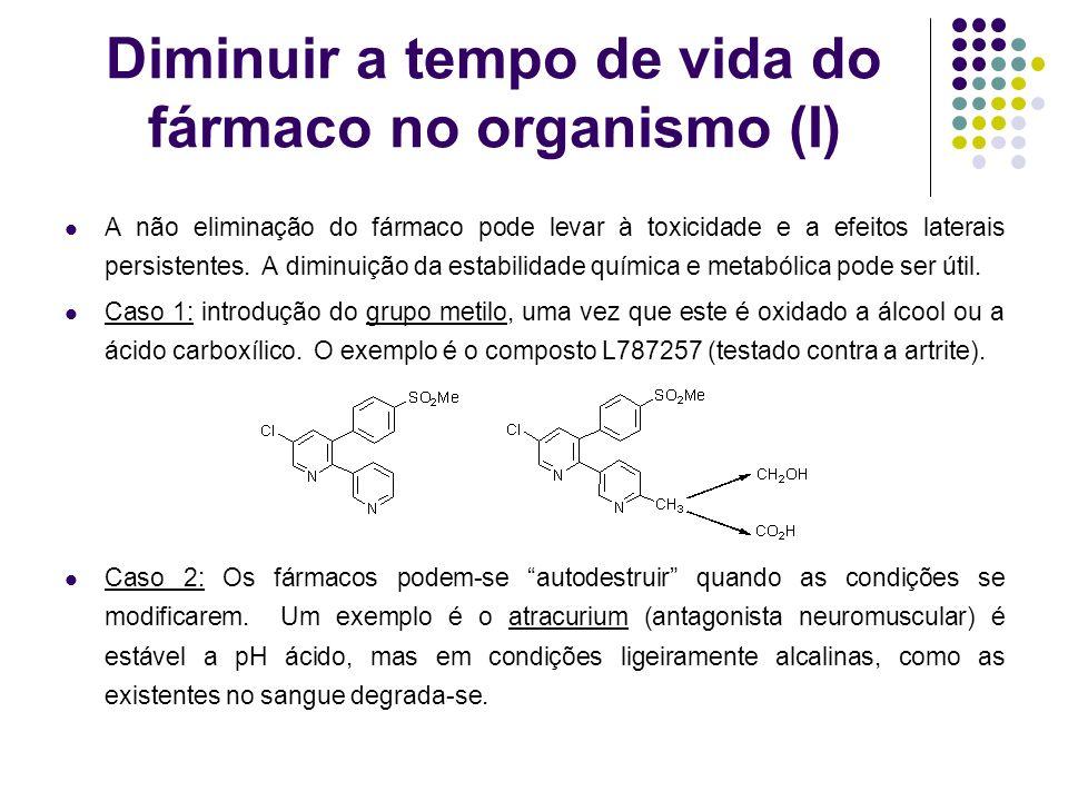 Diminuir a tempo de vida do fármaco no organismo (I)