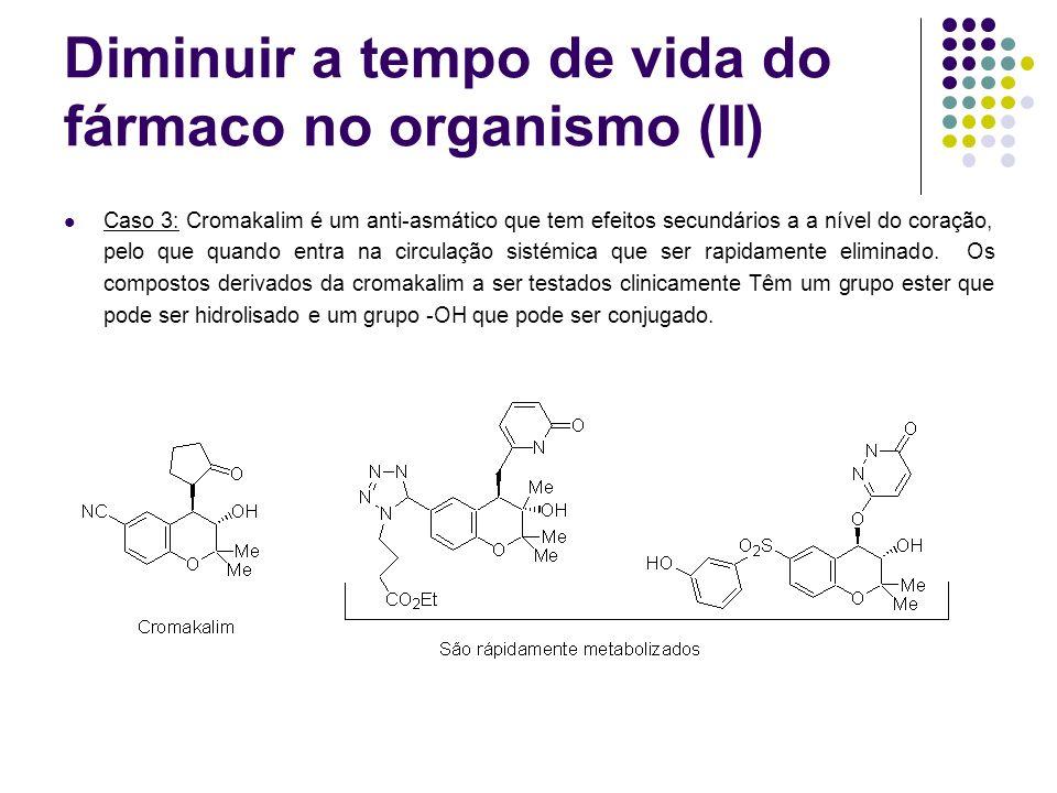 Diminuir a tempo de vida do fármaco no organismo (II)