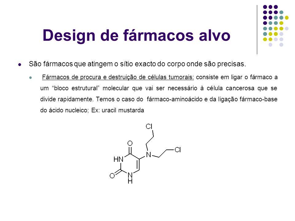 Design de fármacos alvo