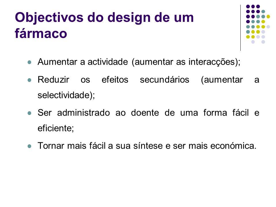 Objectivos do design de um fármaco