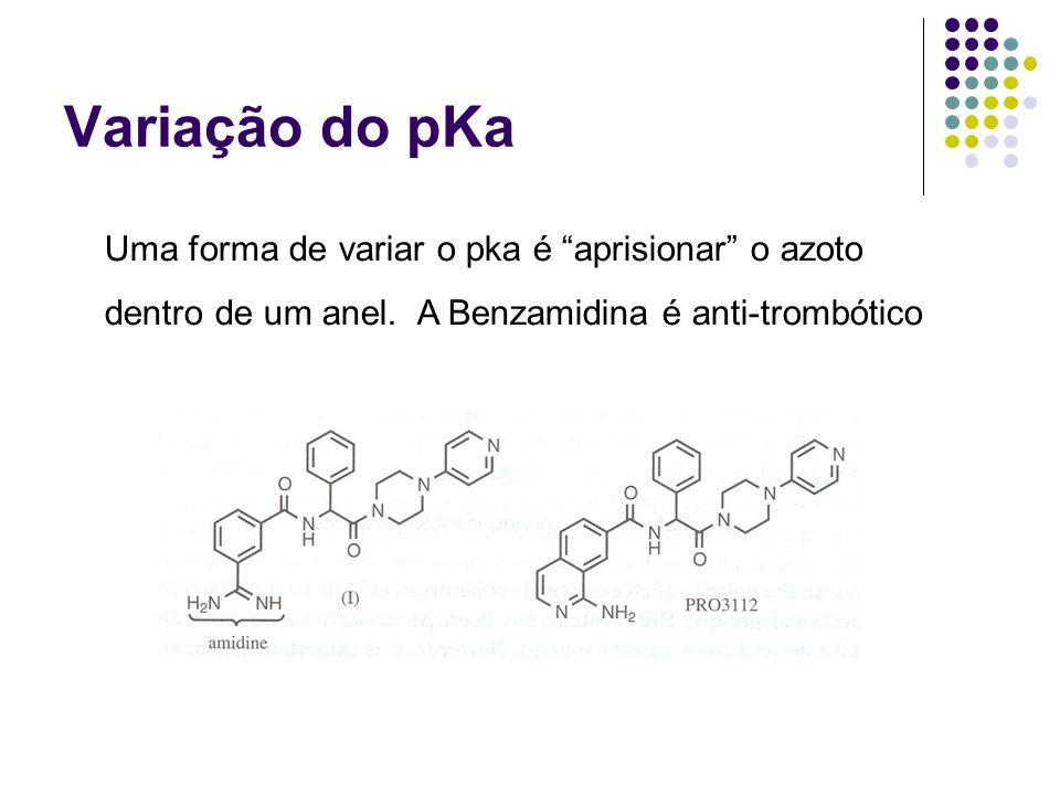 Variação do pKa Uma forma de variar o pka é aprisionar o azoto dentro de um anel.
