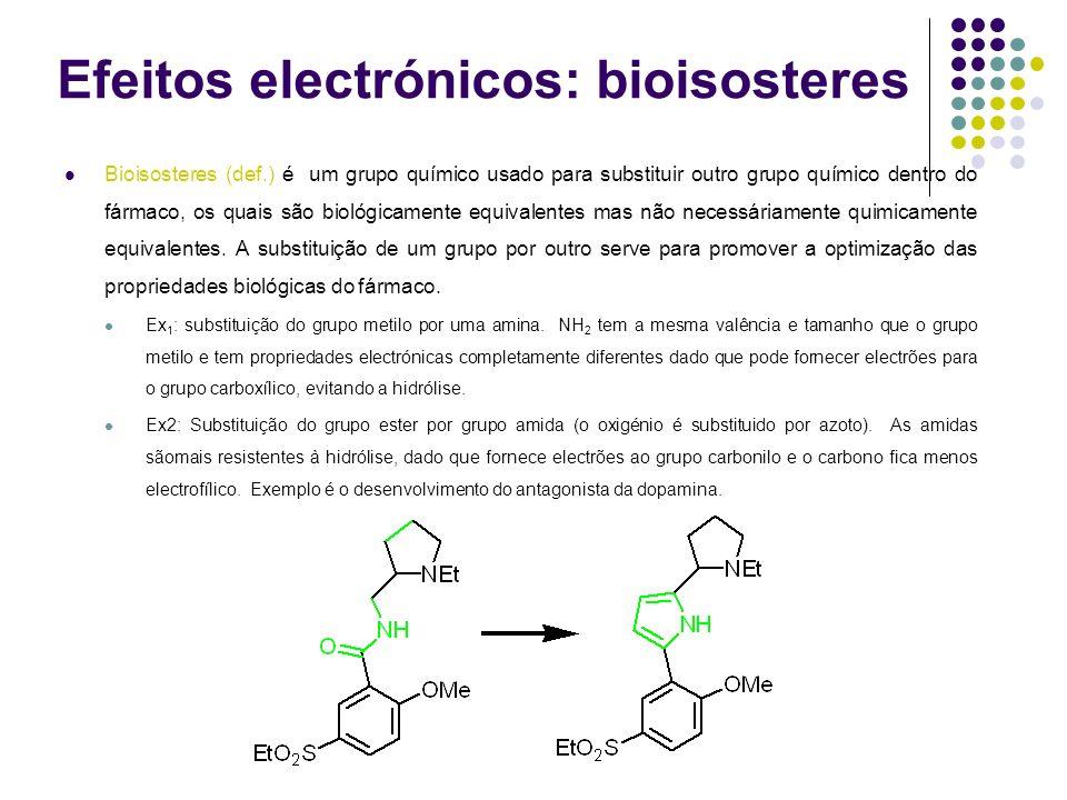Efeitos electrónicos: bioisosteres