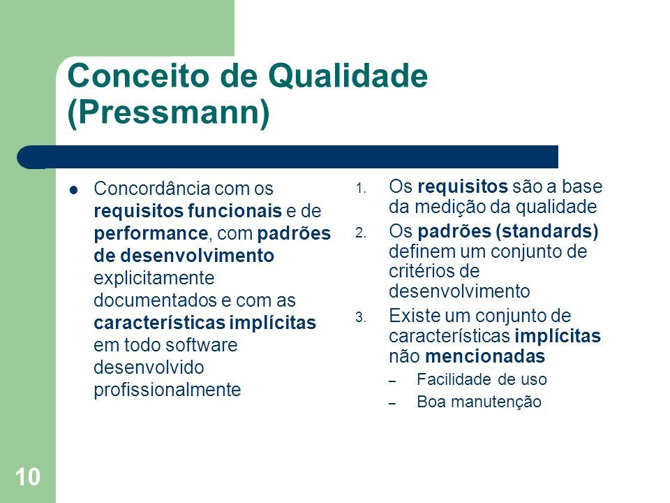 Conceito de Qualidade (Pressmann)