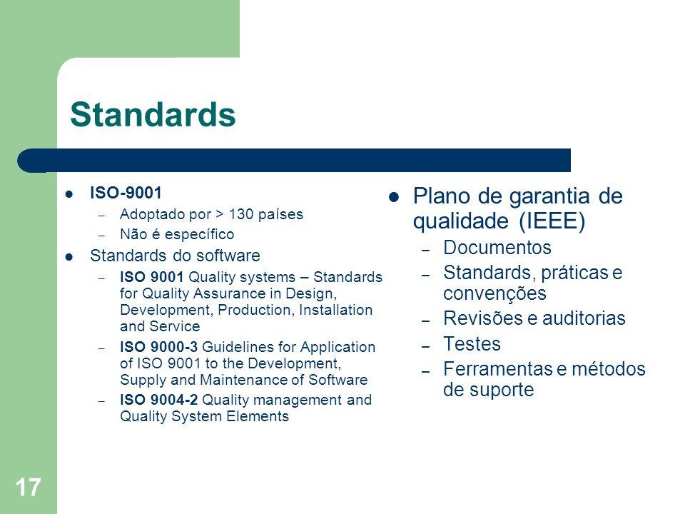 Standards Plano de garantia de qualidade (IEEE) Documentos