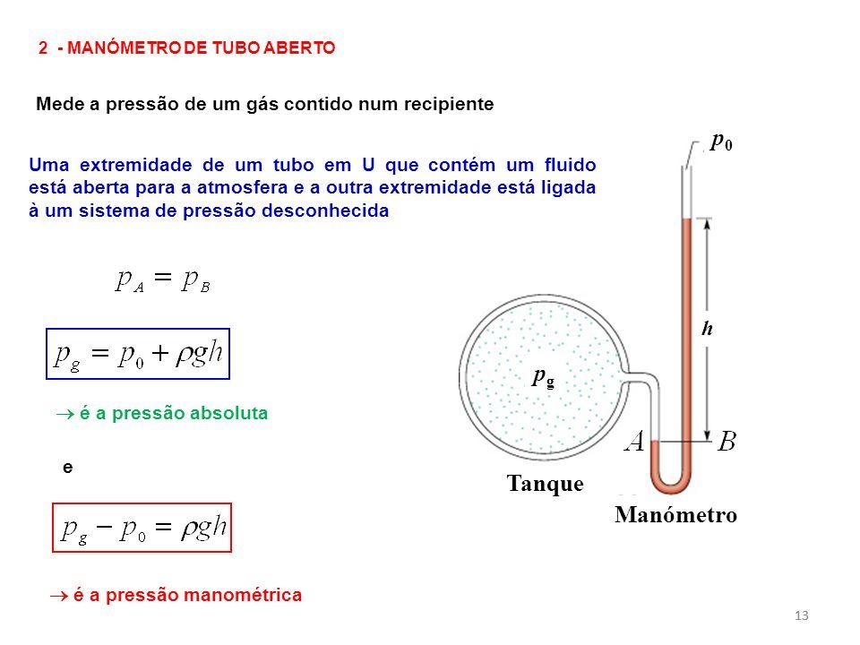 2 - MANÓMETRO DE TUBO ABERTO
