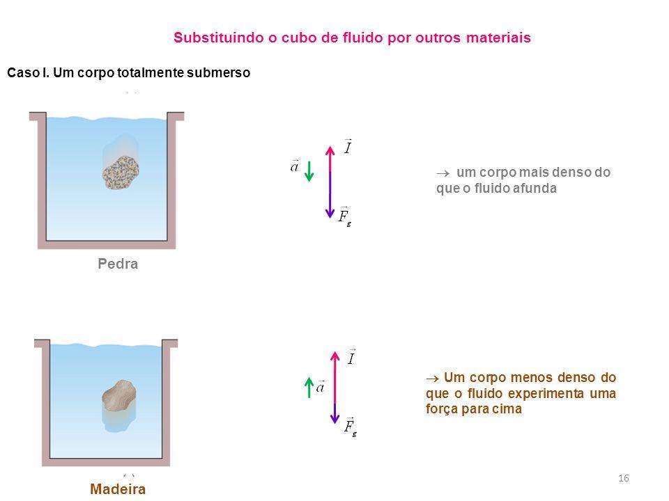 Substituindo o cubo de fluido por outros materiais