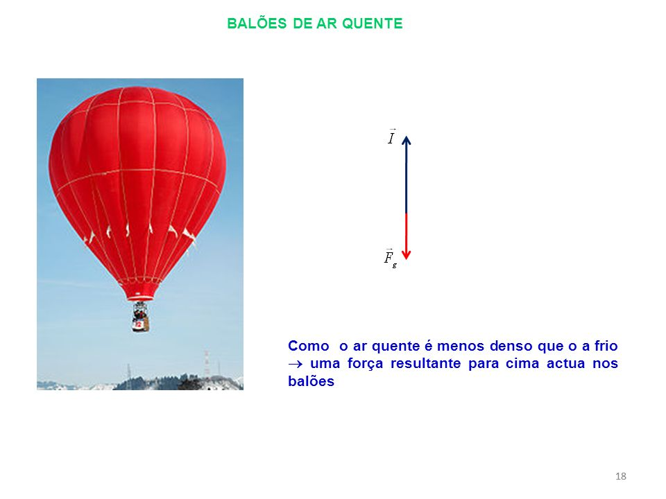 BALÕES DE AR QUENTE Como o ar quente é menos denso que o a frio  uma força resultante para cima actua nos balões.