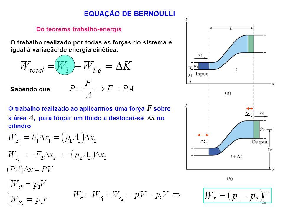 Do teorema trabalho-energia